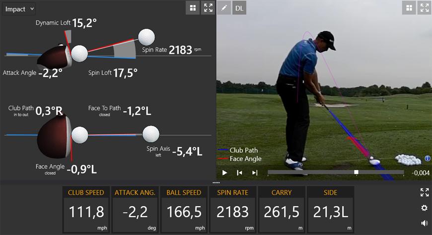 Golf Academy, lezioni di golf, golf clinics